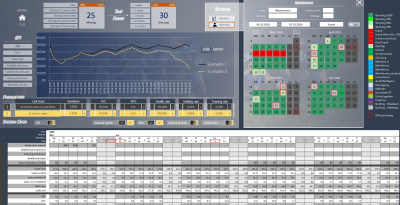 Kapazitätsplanung (Excel Tool)
